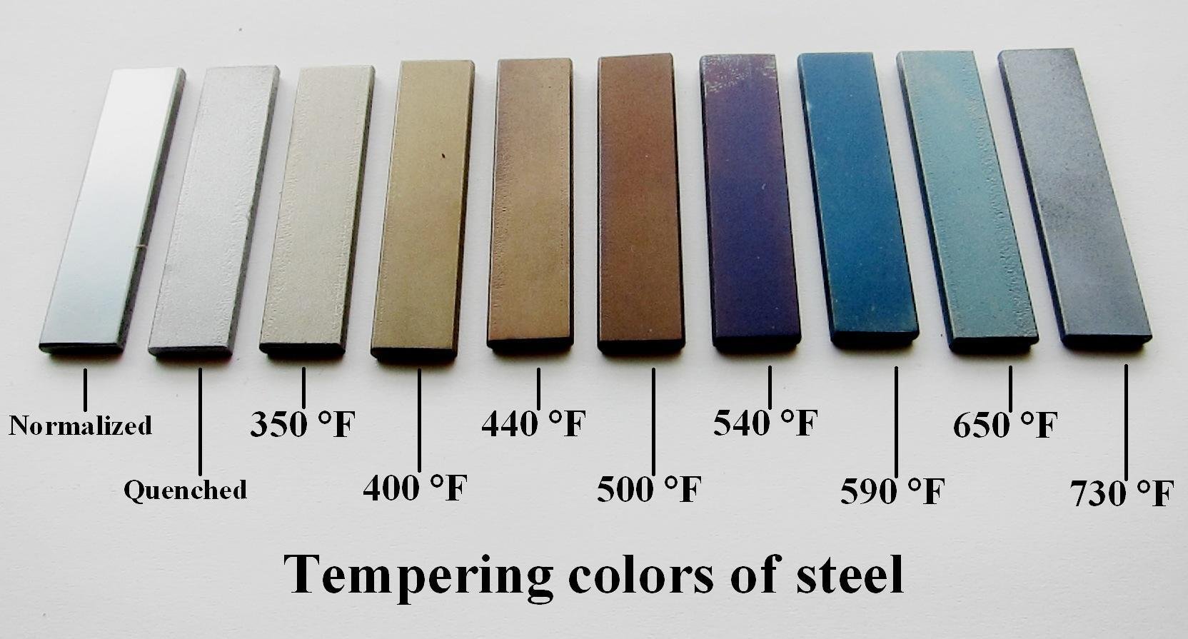 Tempering_standards_used_in_blacksmithing.JPG